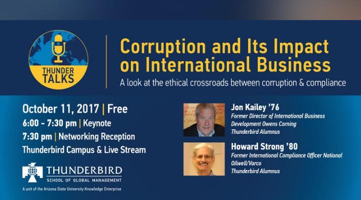 international business corruption