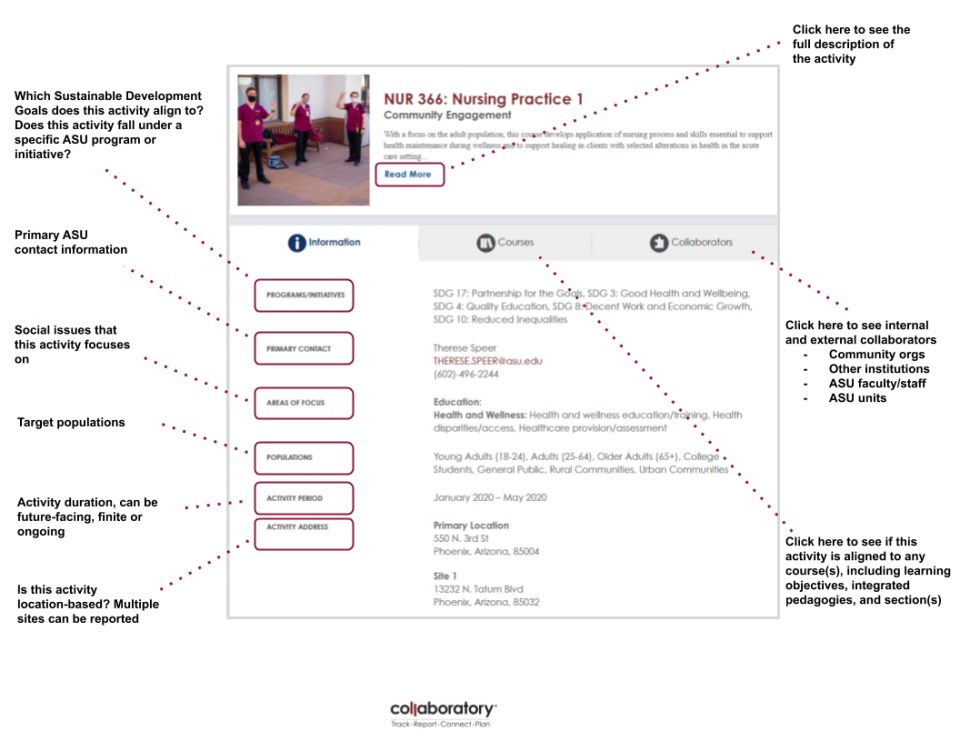 Image of Collaboratory activity interface