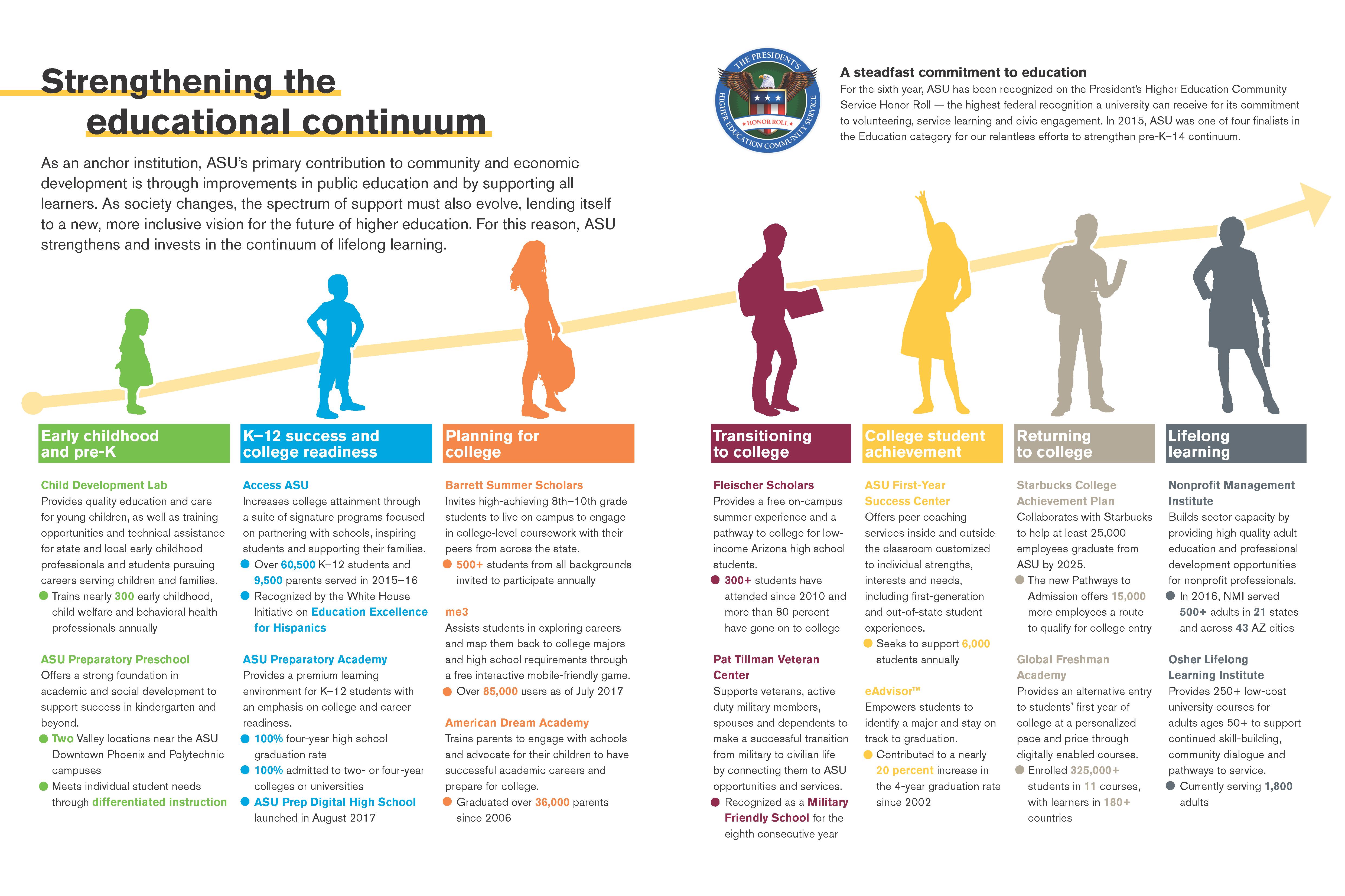 Social Embeddedness Report 2017 - Educational Continuum